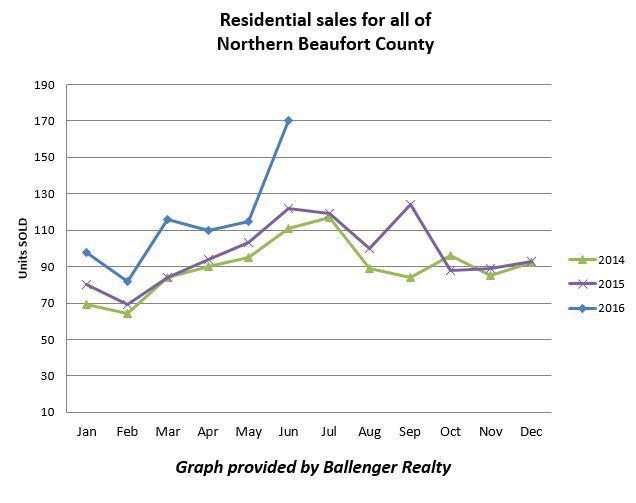 real.estate.trends