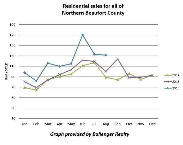 real-estate-graph-1